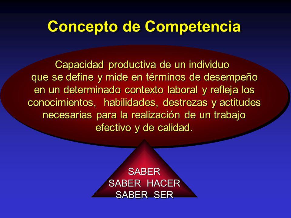 http://www.foceconsultoriaespecializada.com.mx Opuestamente a la administración de incompetencias: La administración de y por competencias se refiere