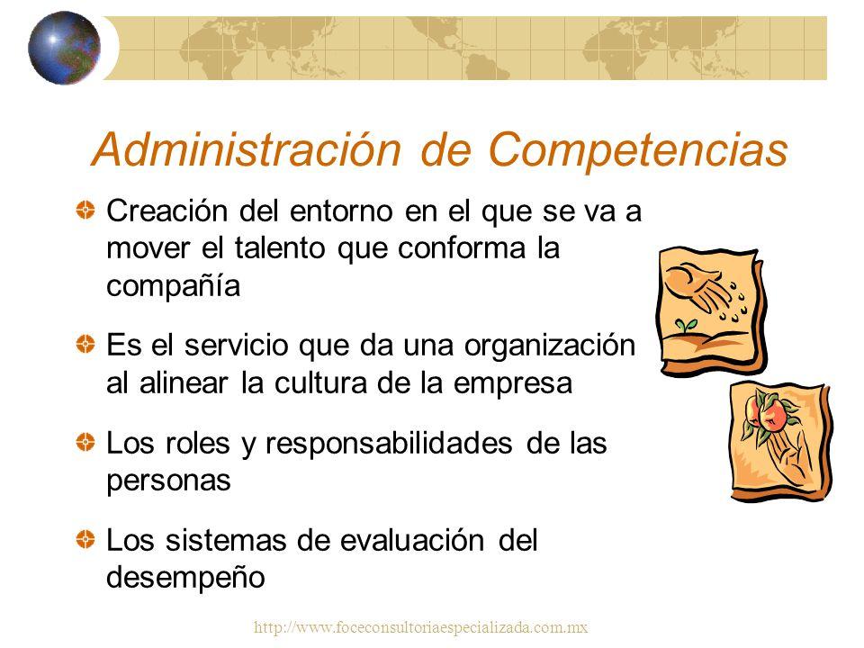 http://www.foceconsultoriaespecializada.com.mx Cada puesto de trabajo puede tener diferentes características en las diversas empresas y mercados