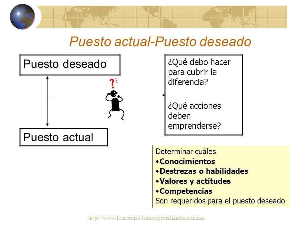 http://www.foceconsultoriaespecializada.com.mx Administración de Competencias Creación del entorno en el que se va a mover el talento que conforma la