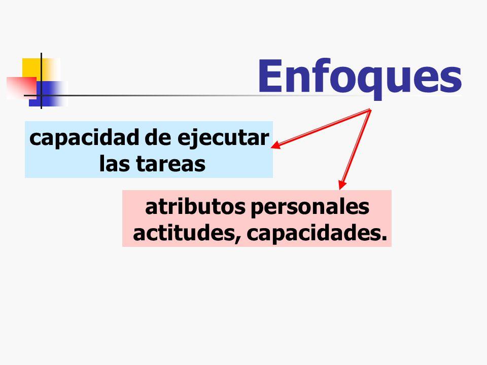 http://www.foceconsultoriaespecializada.com.mx Cómo se desarrollan las Competencias