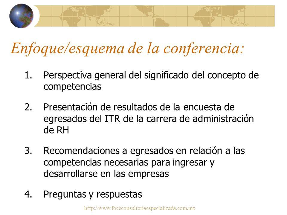 http://www.foceconsultoriaespecializada.com.mx Lic. Ana Lilia Obeso Vigueras Lic. Eduardo Raúl Fonseca Landeros Fonseca Obeso Consultoría Especializad