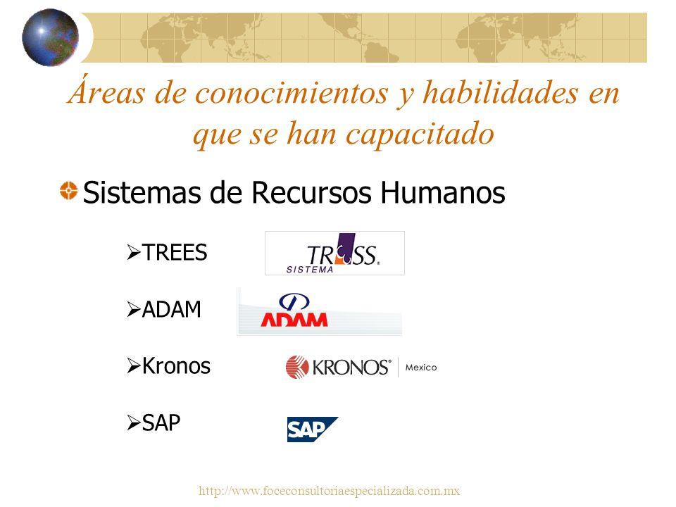 http://www.foceconsultoriaespecializada.com.mx Áreas de conocimientos y habilidades en que se han capacitado. Normatividad de los Sistemas ISO 9001 (C