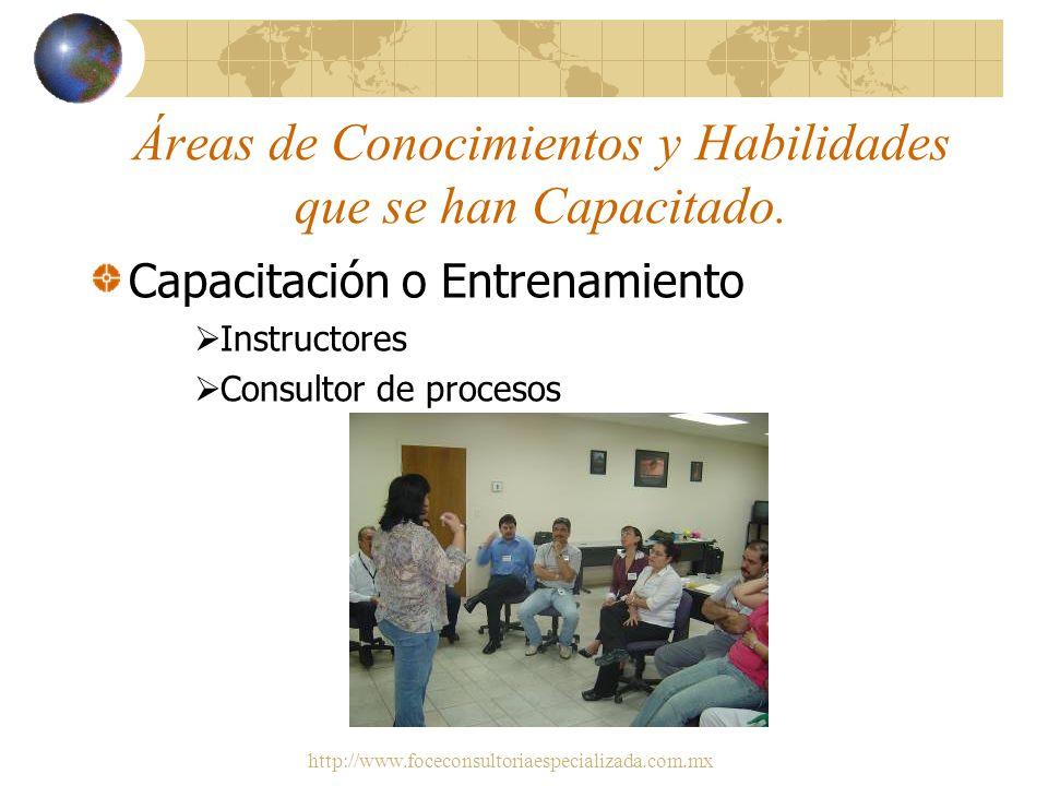 http://www.foceconsultoriaespecializada.com.mx Áreas de conocimientos y habilidades en que se han capacitado Sistemas de Recursos Humanos TREES ADAM K