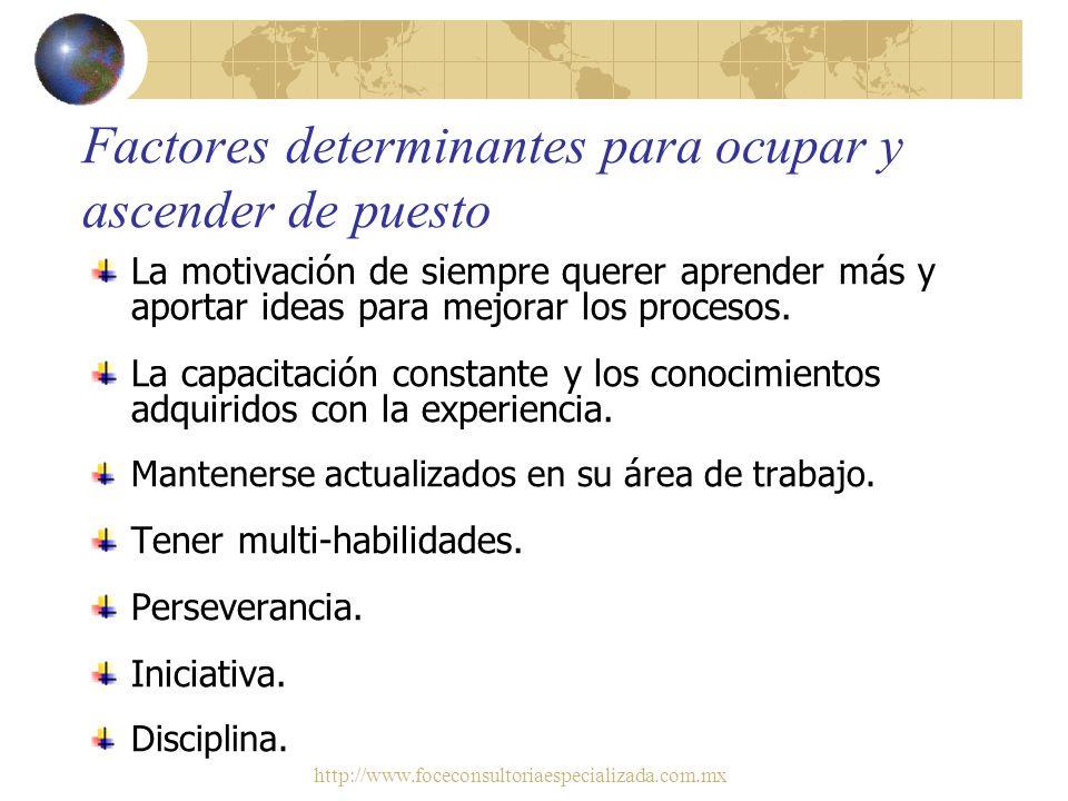 http://www.foceconsultoriaespecializada.com.mx Factores determinantes para ocupar y ascender de puesto Demostrar conocimientos y habilidades, ya que h