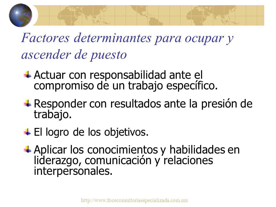 http://www.foceconsultoriaespecializada.com.mx Factores determinantes para ocupar y ascender de puesto La motivación de siempre querer aprender más y