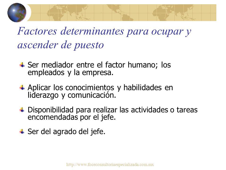 http://www.foceconsultoriaespecializada.com.mx Factores determinantes para ocupar y ascender de puesto Actuar con responsabilidad ante el compromiso d