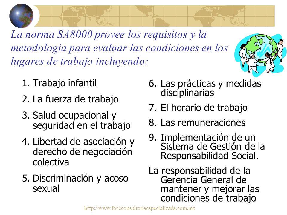http://www.foceconsultoriaespecializada.com.mx Competencias requeridas por las empresas Certificación en SA8000 -Responsabilidad Social Es una norma u