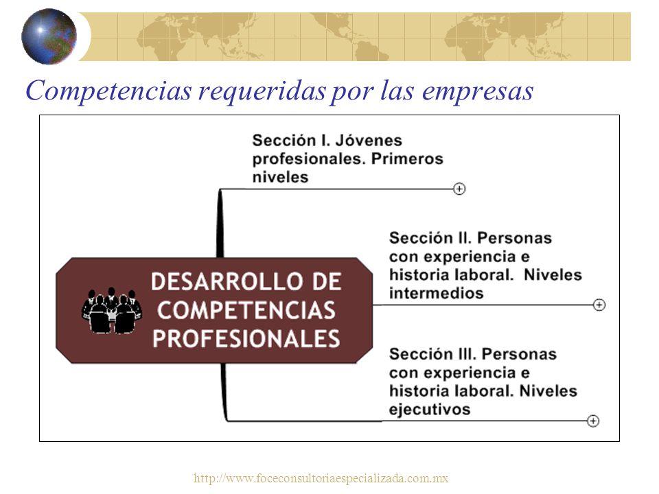 http://www.foceconsultoriaespecializada.com.mx Competencias requeridas por las empresas Las más usuales en empresas de clase mundial