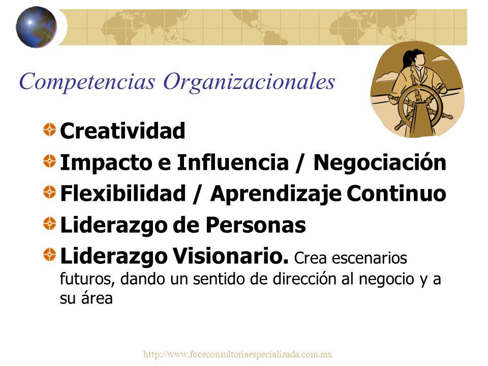 http://www.foceconsultoriaespecializada.com.mx Competencias para responsabilidades de supervisión o gerenciales Gerencia de Recursos Gestión del Cambi