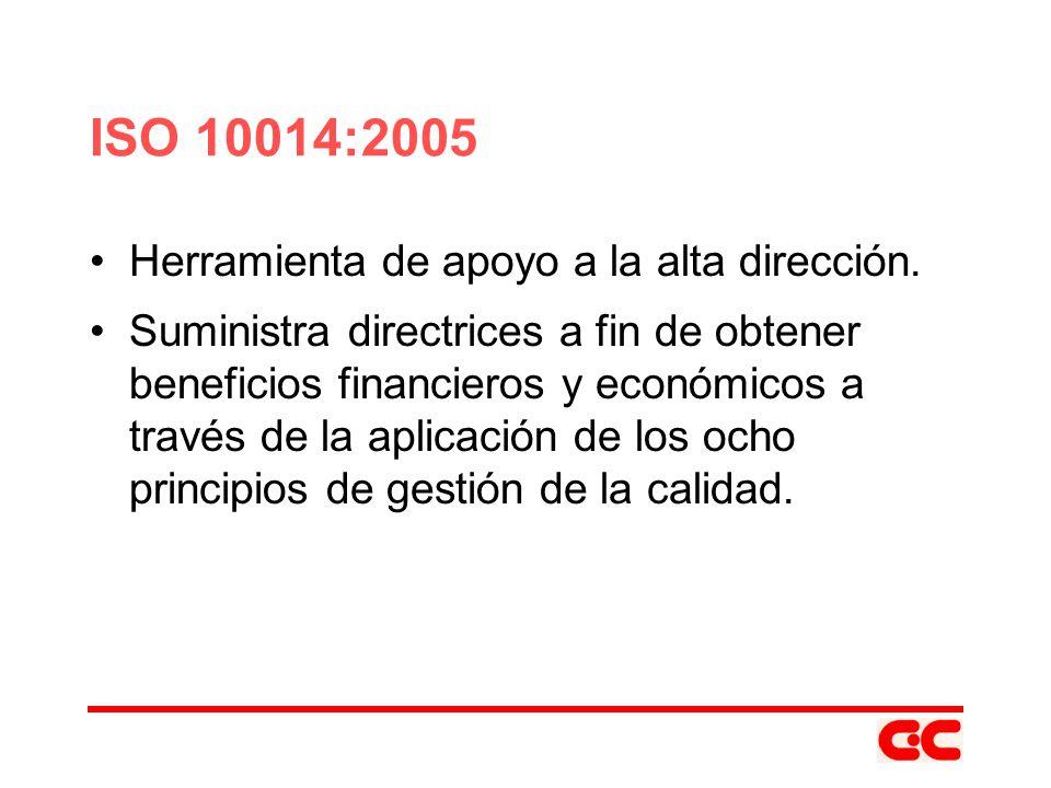 ISO 10014:2005 Herramienta de apoyo a la alta dirección. Suministra directrices a fin de obtener beneficios financieros y económicos a través de la ap