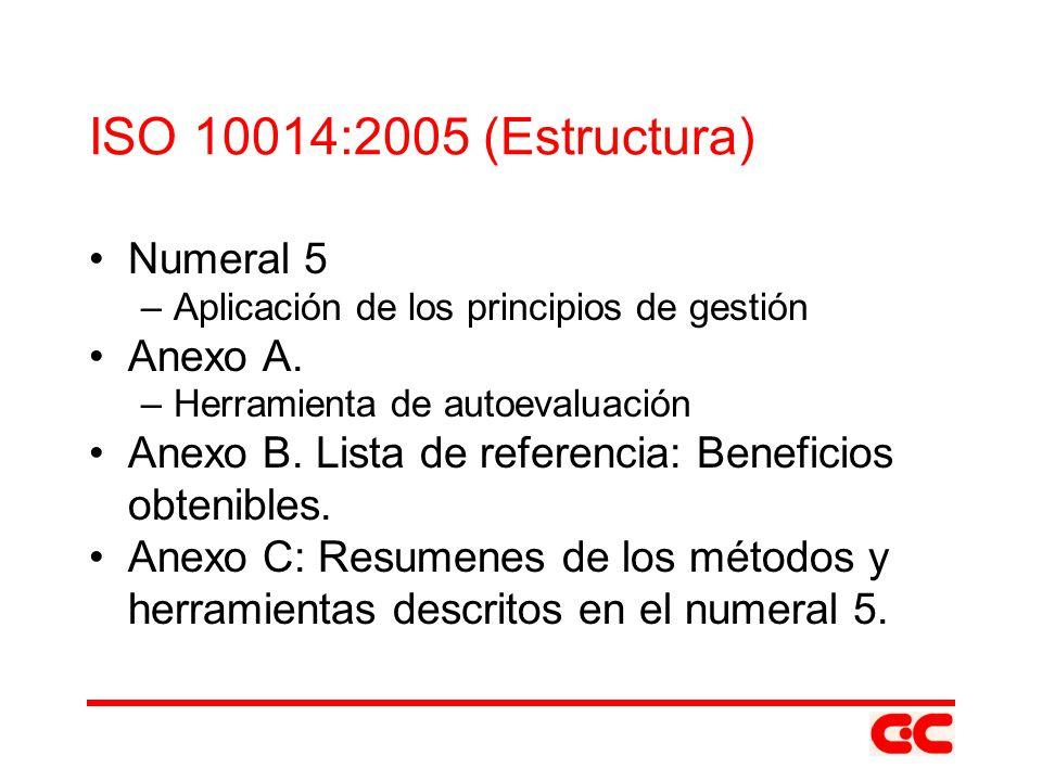 ISO 10014:2005 (Estructura) Numeral 5 –Aplicación de los principios de gestión Anexo A. –Herramienta de autoevaluación Anexo B. Lista de referencia: B