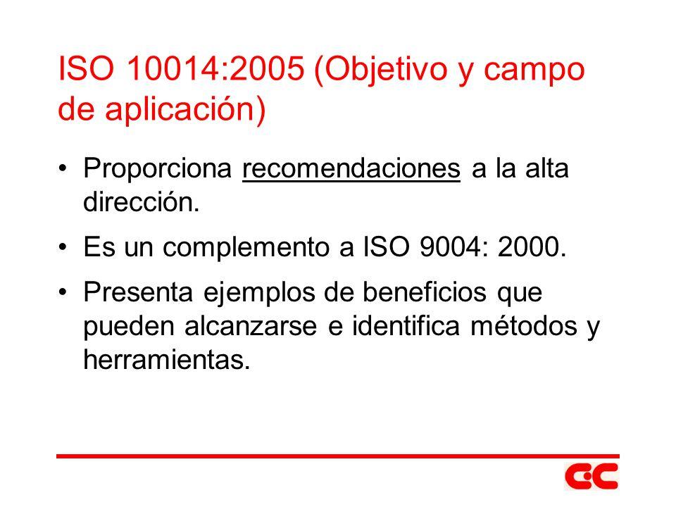 ISO 10014:2005 (Objetivo y campo de aplicación) Proporciona recomendaciones a la alta dirección. Es un complemento a ISO 9004: 2000. Presenta ejemplos