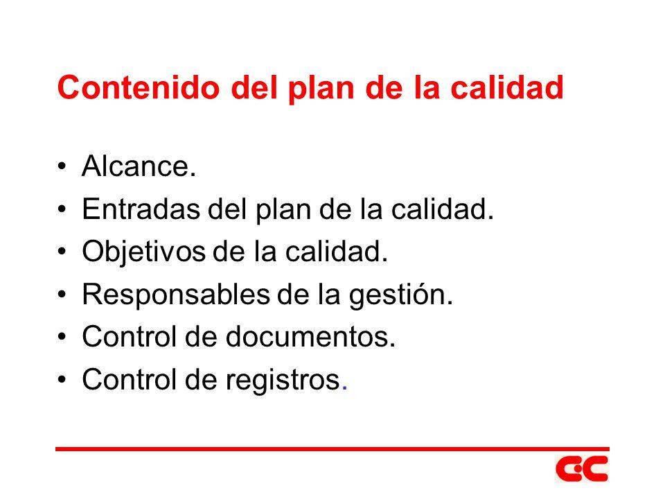 Contenido del plan de la calidad Alcance. Entradas del plan de la calidad. Objetivos de la calidad. Responsables de la gestión. Control de documentos.