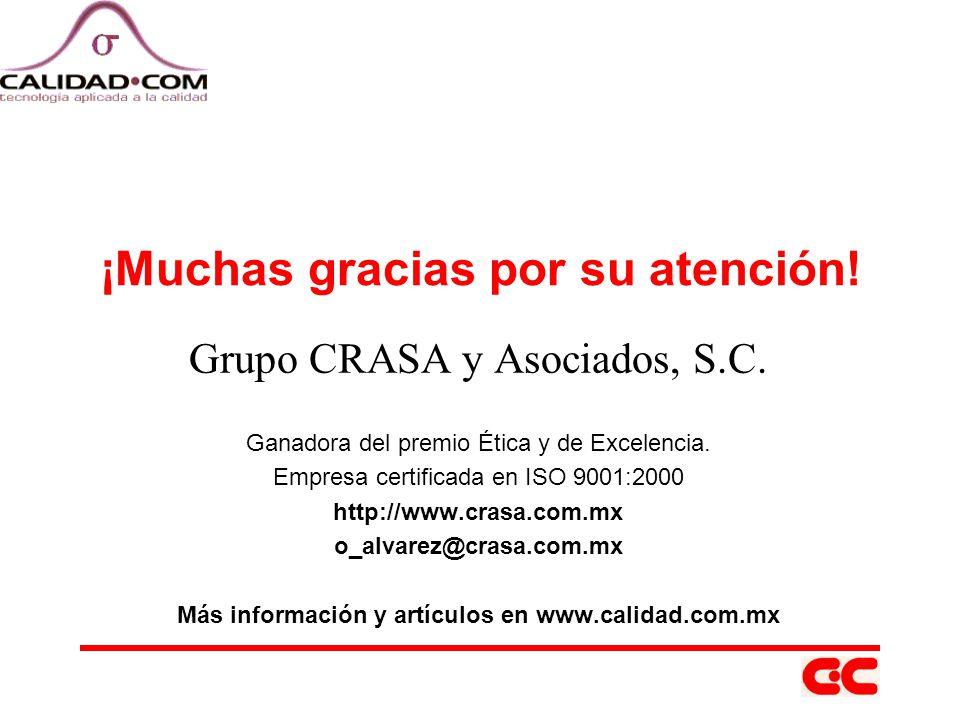 ¡Muchas gracias por su atención! Grupo CRASA y Asociados, S.C. Ganadora del premio Ética y de Excelencia. Empresa certificada en ISO 9001:2000 http://