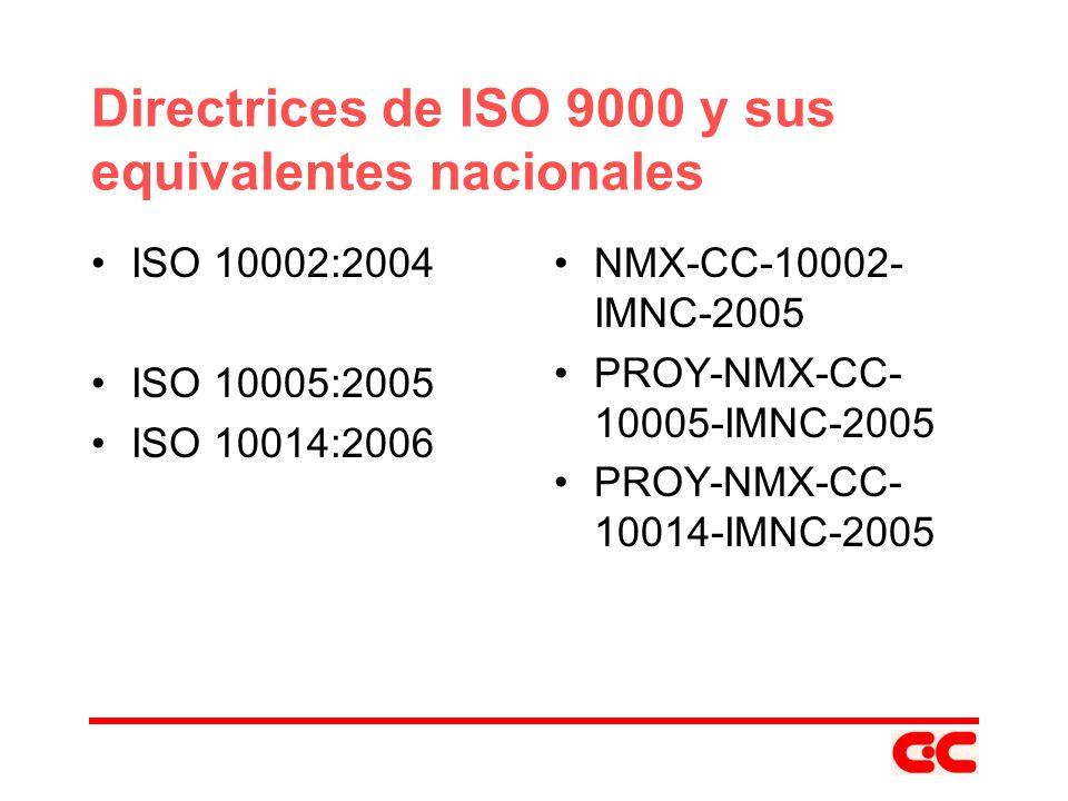 Directrices de ISO 9000 y sus equivalentes nacionales ISO 10002:2004 ISO 10005:2005 ISO 10014:2006 NMX-CC-10002- IMNC-2005 PROY-NMX-CC- 10005-IMNC-200