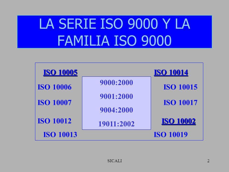 SICALI2 LA SERIE ISO 9000 Y LA FAMILIA ISO 9000 9000:2000 9001:2000 9004:2000 19011:2002 ISO 10005ISO 10014 ISO 10005 ISO 10014 ISO 10006 ISO 10015 ISO 10002 ISO 10007 ISO 10017 ISO 10012 ISO 10002 ISO 10013 ISO 10019