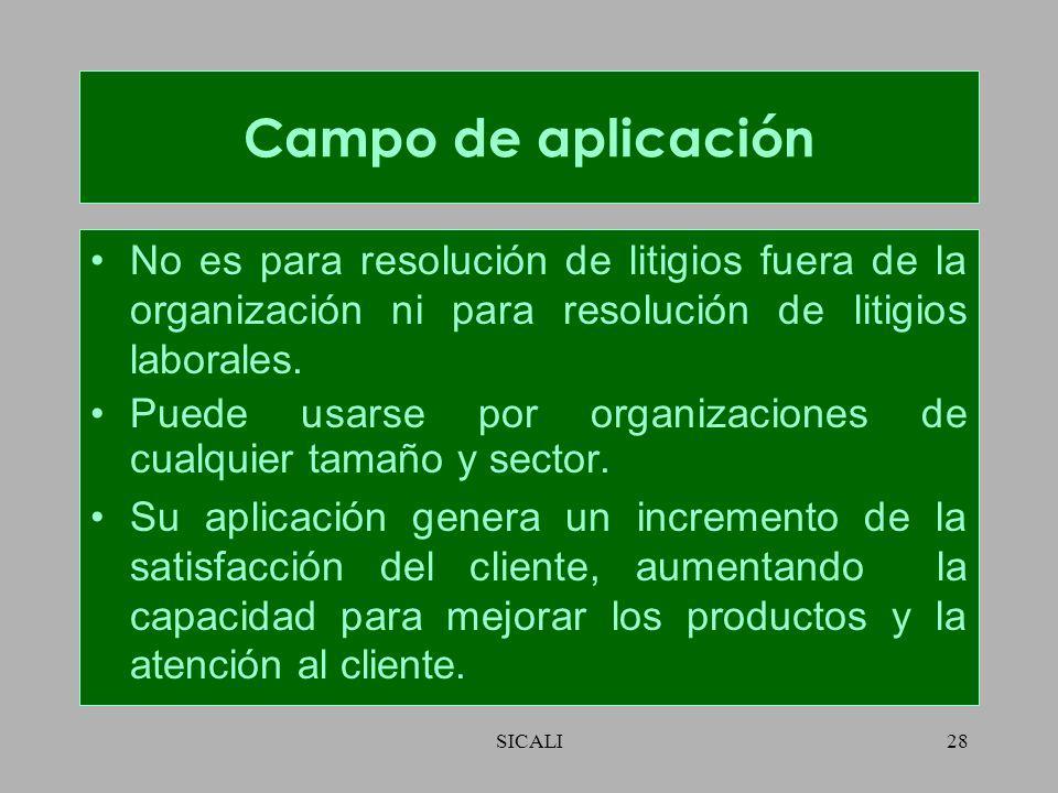SICALI27 Objeto Orienta en relación con los elementos de un proceso de tratamiento de quejas relacionadas con los productos en cualquier organización,