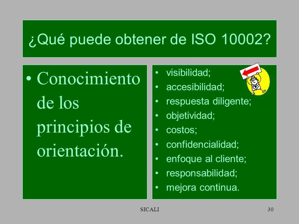 SICALI29 ¿Qué puede obtener de ISO 10002? Conocimiento de la terminología utilizada dentro de los procesos de tratamiento de quejas. reclamante; objet