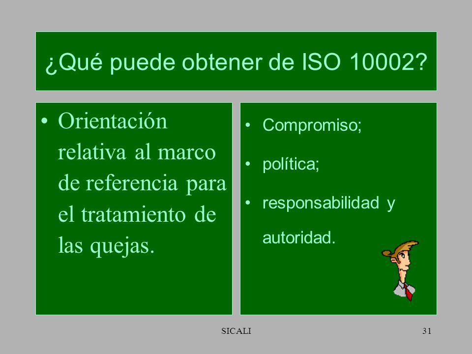 SICALI30 ¿Qué puede obtener de ISO 10002? Conocimiento de los principios de orientación. visibilidad; accesibilidad; respuesta diligente; objetividad;