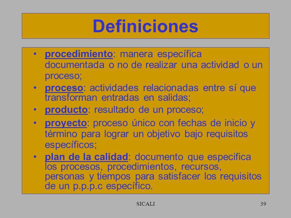 SICALI38 Campo de aplicación No requiere que se tenga implementado un sgc; Aplica a p.c. para procesos, productos, proyectos o contractos (p.p.p.c.) y