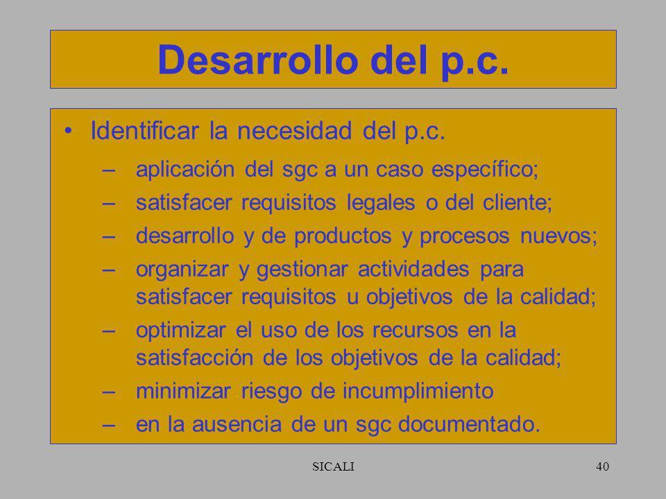 SICALI39 Definiciones procedimiento: manera específica documentada o no de realizar una actividad o un proceso; proceso: actividades relacionadas entr