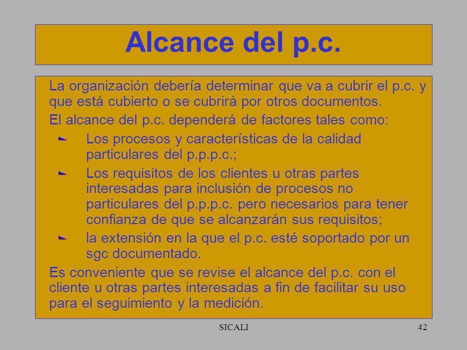 SICALI41 Entradas para la preparación del p.c. –requisitos del p.p.p.c.; –requisitos para el p.c., incluyendo los de las especificaciones del cliente,