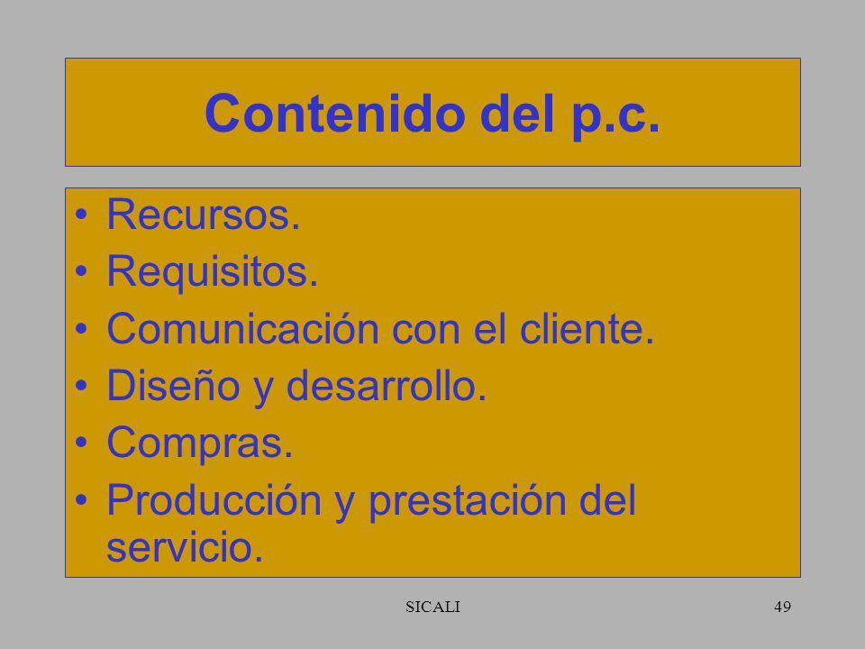 SICALI48 Contenido del p.c. Alcance. Entradas del p.c. Objetivos de la calidad. Responsables de la gestión. Control de documentos. Control de registro