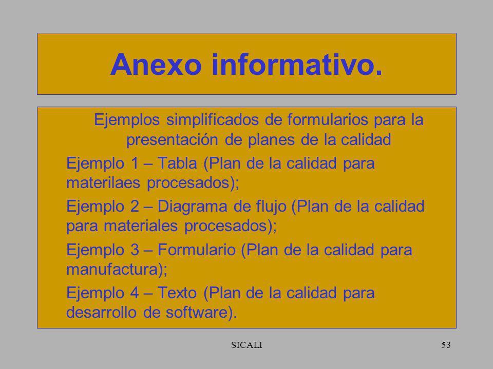 SICALI52 Implementación del p.c. Distribución; formación en su uso; seguimiento a la conformidad con el p.c.; actualización del p.c.; retroalimentació