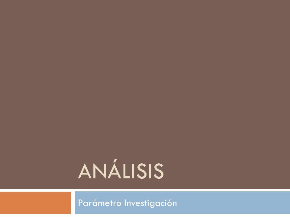 ANÁLISIS Parámetro Investigación