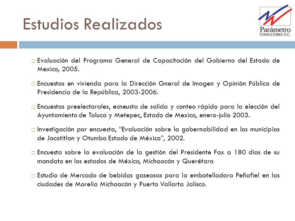 Estudios Realizados Evaluación del Programa General de Capacitación del Gobierno del Estado de Mexico, 2005. Encuestas en vivienda para la Dirección G