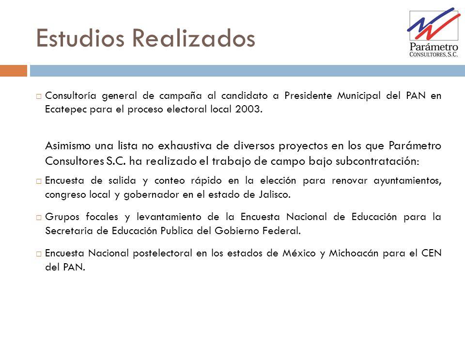 Estudios Realizados Consultoría general de campaña al candidato a Presidente Municipal del PAN en Ecatepec para el proceso electoral local 2003. Asimi