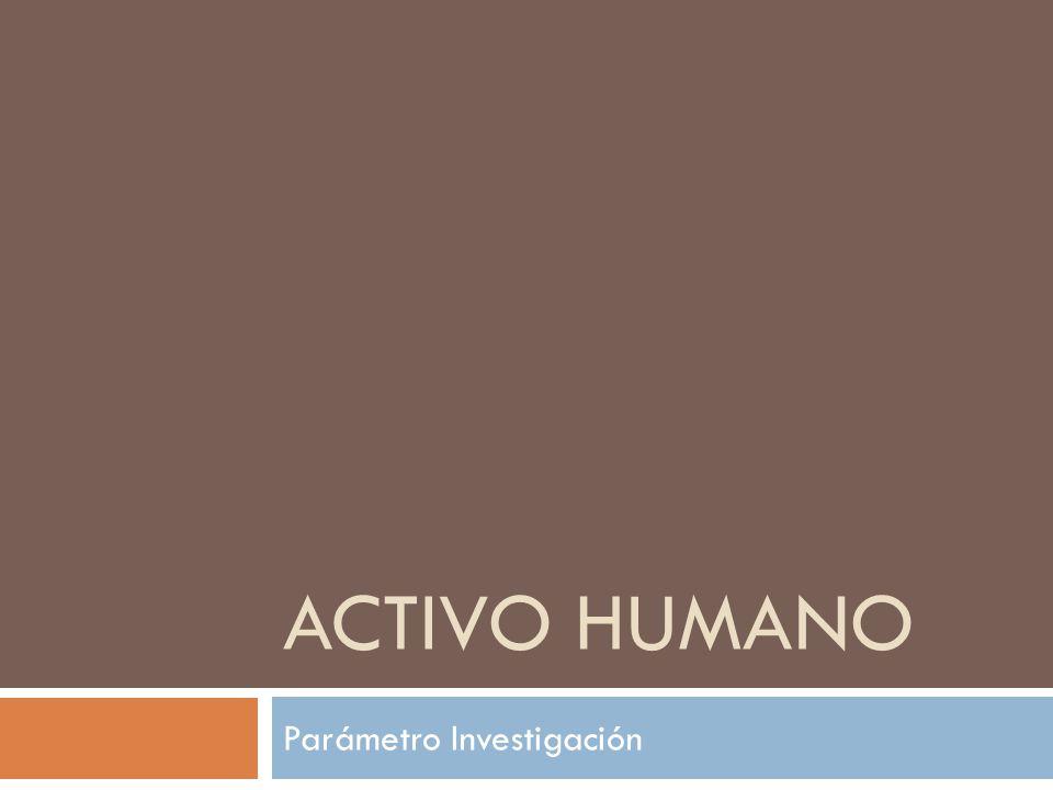 ACTIVO HUMANO Parámetro Investigación