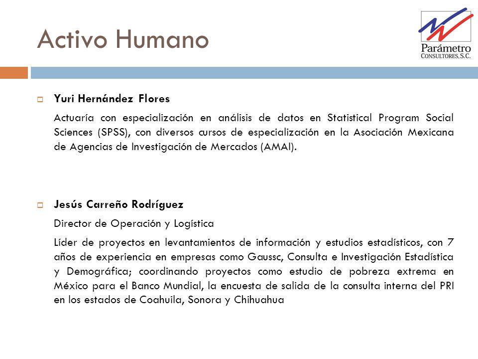 Yuri Hernández Flores Actuaría con especialización en análisis de datos en Statistical Program Social Sciences (SPSS), con diversos cursos de especial