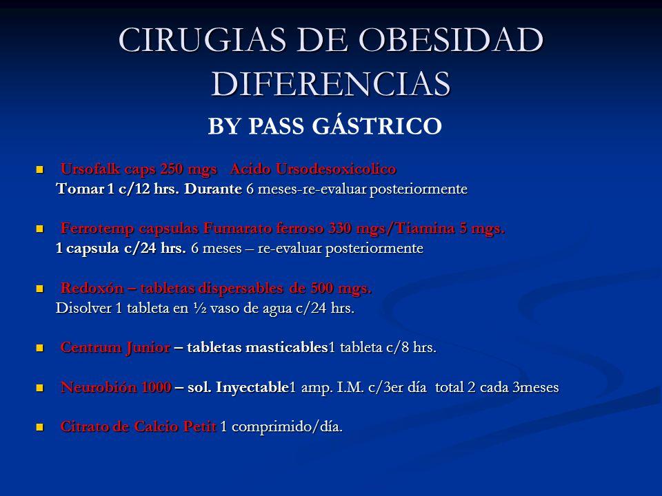 CIRUGIAS DE OBESIDAD DIFERENCIAS Ursofalk caps 250 mgs Acido Ursodesoxicolico Ursofalk caps 250 mgs Acido Ursodesoxicolico Tomar 1 c/12 hrs. Durante 6