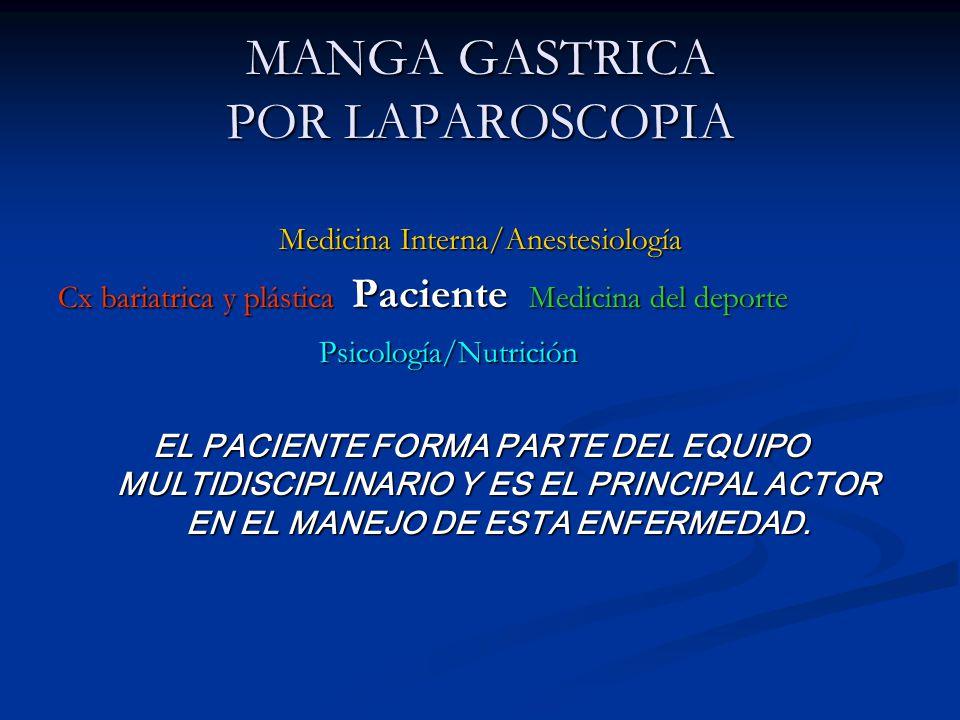 MANGA GASTRICA POR LAPAROSCOPIA Medicina Interna/Anestesiología Cx bariatrica y plástica Paciente Medicina del deporte Psicología/Nutrición Psicología
