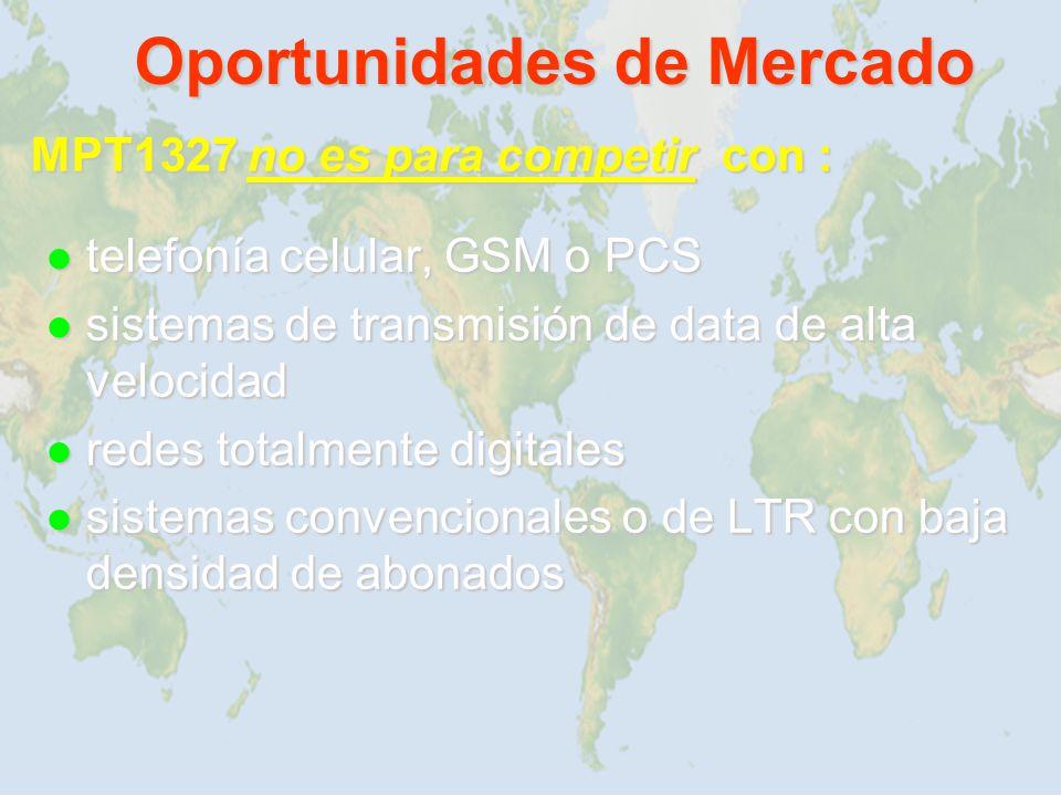 Oportunidades de Mercado telefonía celular, GSM o PCS telefonía celular, GSM o PCS sistemas de transmisión de data de alta velocidad sistemas de trans