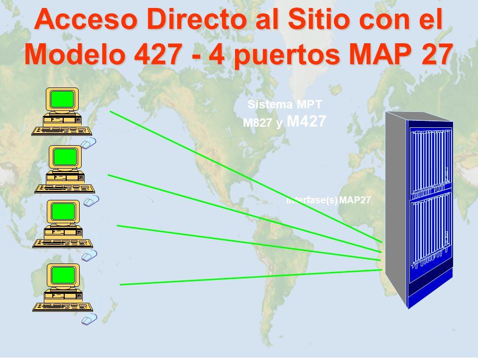 Sistema MPT M827 y M427 Interfase(s) MAP27 Acceso Directo al Sitio con el Modelo 427 - 4 puertos MAP 27