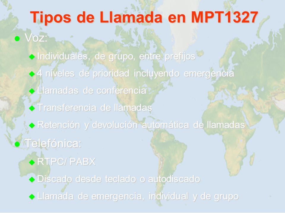 Tipos de Llamada en MPT1327 Voz: Voz: Individuales, de grupo, entre prefijos Individuales, de grupo, entre prefijos 4 niveles de prioridad incluyendo