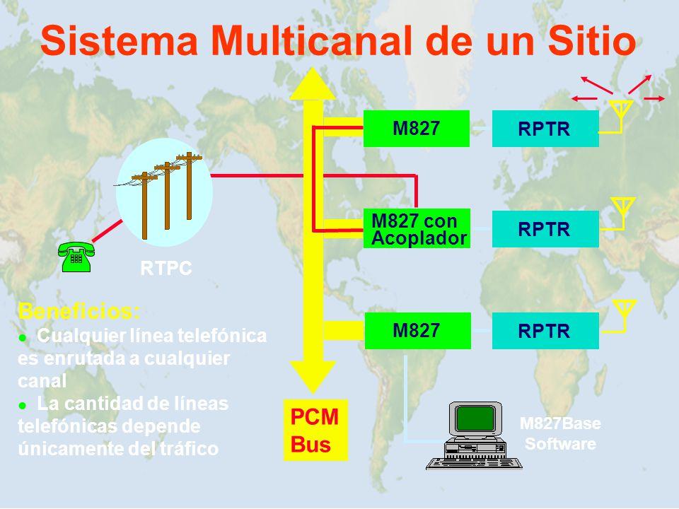 Beneficios: Cualquier línea telefónica es enrutada a cualquier canal La cantidad de líneas telefónicas depende únicamente del tráfico PCM Bus M827 RPT