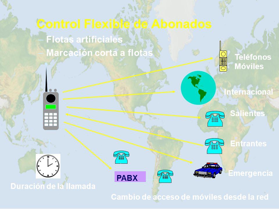 PABX Duración de la llamada Cambio de acceso de móviles desde la red Teléfonos Móviles Internacional Salientes Entrantes Emergencia – Flotas artificia