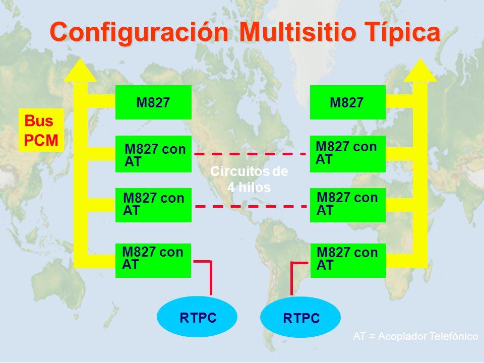 Bus PCM M827 Circuitos de 4 hilos RTPC M827 M827 con AT RTPC Configuración Multisitio Típica M827 con AT AT = Acoplador Telefónico