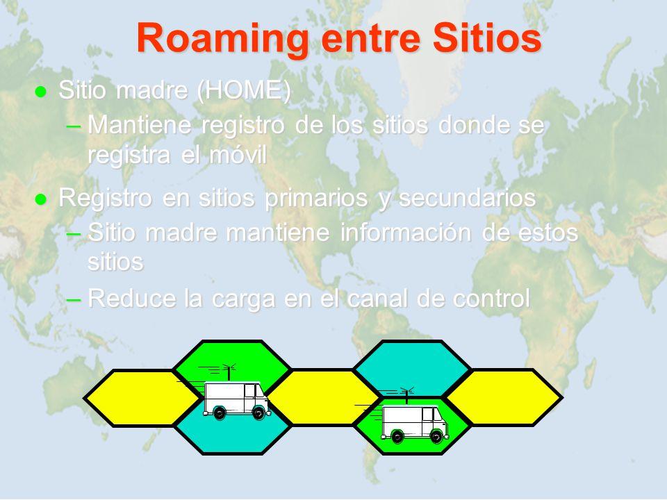 Roaming entre Sitios Sitio madre (HOME) Sitio madre (HOME) –Mantiene registro de los sitios donde se registra el móvil Registro en sitios primarios y