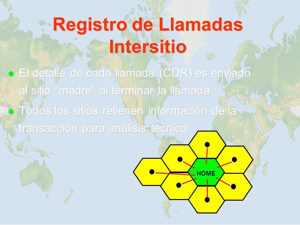 Registro de Llamadas Intersitio El detalle de cada llamada (CDR) es enviado al sitio madre al terminar la llamada El detalle de cada llamada (CDR) es