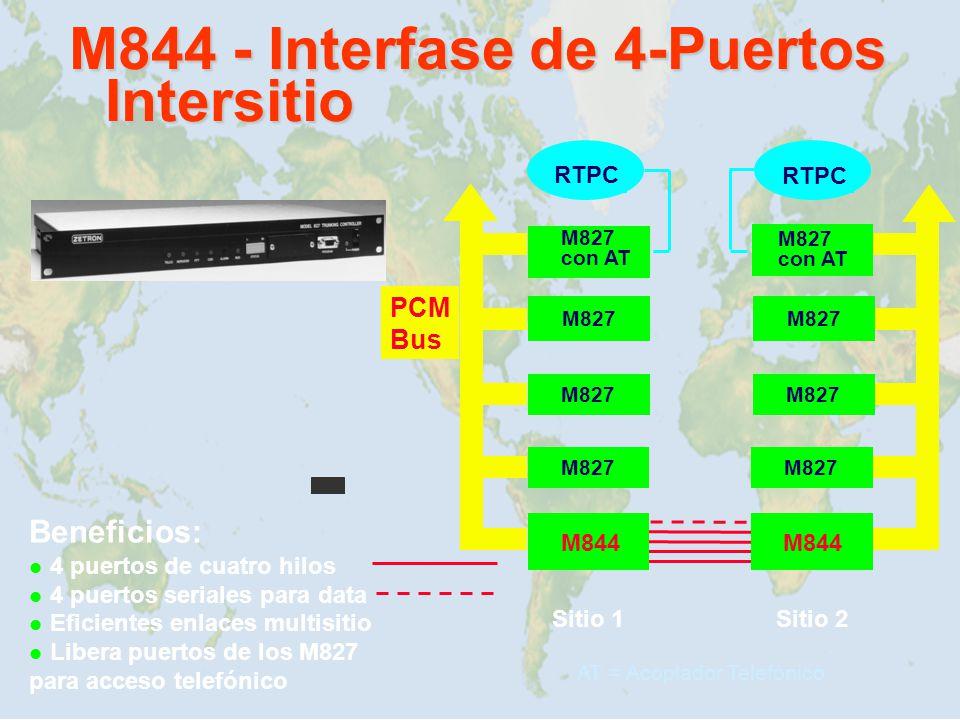 M844 - Interfase de 4-Puertos Intersitio PCM Bus M827 M827 con AT RTPC M827 M844 M827 M844 M827 RTPC Sitio 1Sitio 2 Beneficios: 4 puertos de cuatro hi