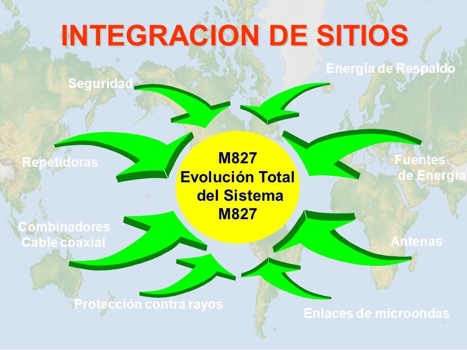 INTEGRACION DE SITIOS Fuentes de Energía Protección contra rayos Antenas Seguridad Enlaces de microondas Combinadores Cable coaxial Repetidoras M827 E