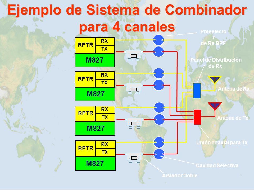 Aislador Doble M827 TX RX RPTR M827 TX RX RPTR M827 TX RX RPTR M827 TX RX RPTR Panel de Distribución de Rx Preselecto r de Rx BPF Cavidad Selectiva An