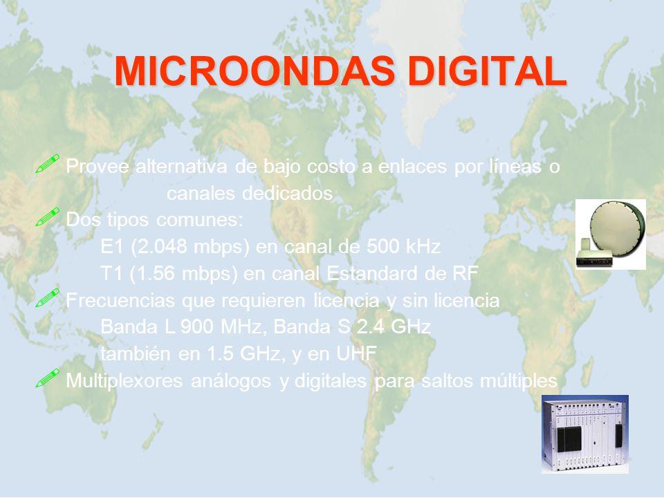 ! Provee alternativa de bajo costo a enlaces por líneas o canales dedicados ! Dos tipos comunes: E1 (2.048 mbps) en canal de 500 kHz T1 (1.56 mbps) en