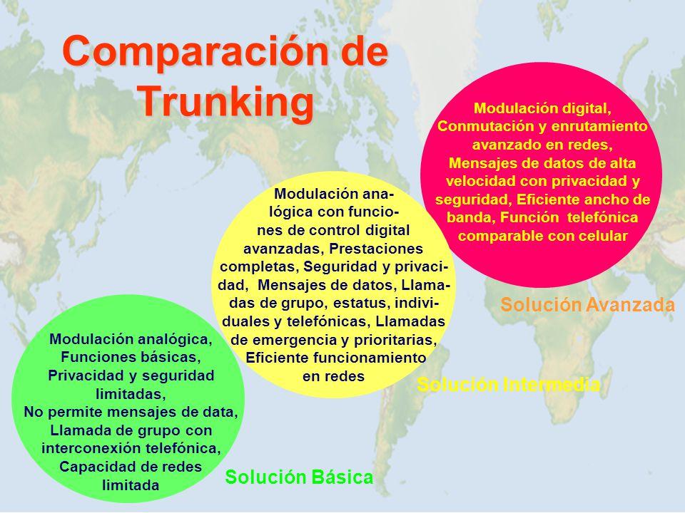 Comparación de Trunking Solución Básica Solución Intermedia Modulación analógica, Funciones básicas, Privacidad y seguridad limitadas, No permite mens