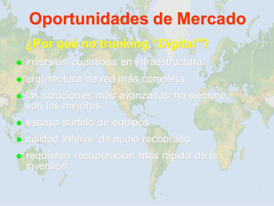 FABRICANTES DE MICROONDAS DIGITAL* l DMC Digital Microwave Corporation l MDS / California Microwave l Moseley l Utilicom l World Access, Inc.