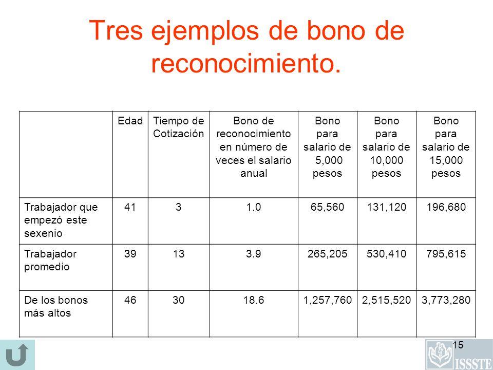15 Tres ejemplos de bono de reconocimiento. EdadTiempo de Cotización Bono de reconocimiento en número de veces el salario anual Bono para salario de 5
